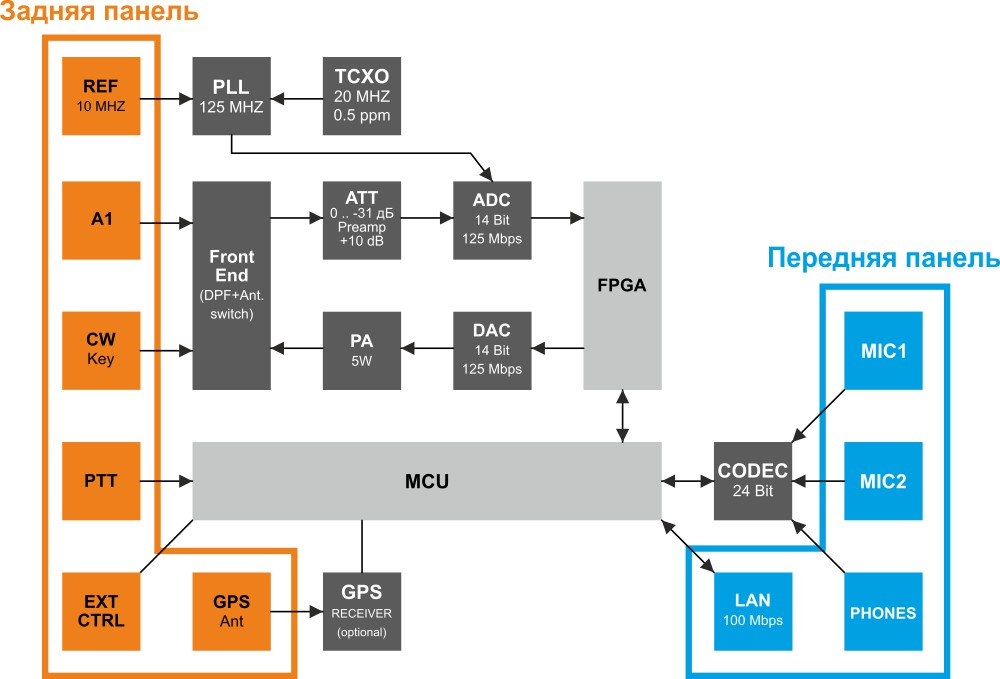 Wiring diagram puter power supply schematic and operation