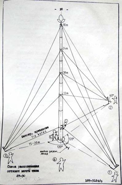 мачта марс-2 инструкция - фото 6